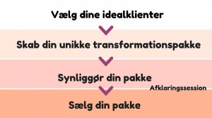 Din unikke transformationspakke